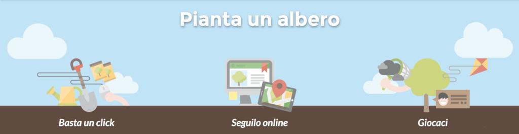 a-san-valentino-regala-un-albero-lifestyle-wellness-magazzino26-fashion-blog-service-seguilo-online-giocaci